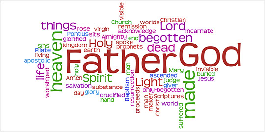 nicene-creed-word-cloud